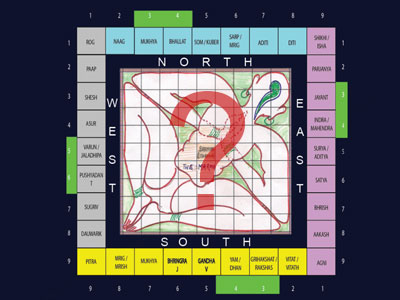 No Vedic Vastu to be applied in Southern-Hemisphere as whole